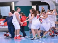 Il Basket Girls U20