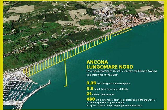 Il Lungomare Nord va avanti, Mancinelli:«Una bella passeggiata di 3,5 km da Marina Dorica a Torrette»