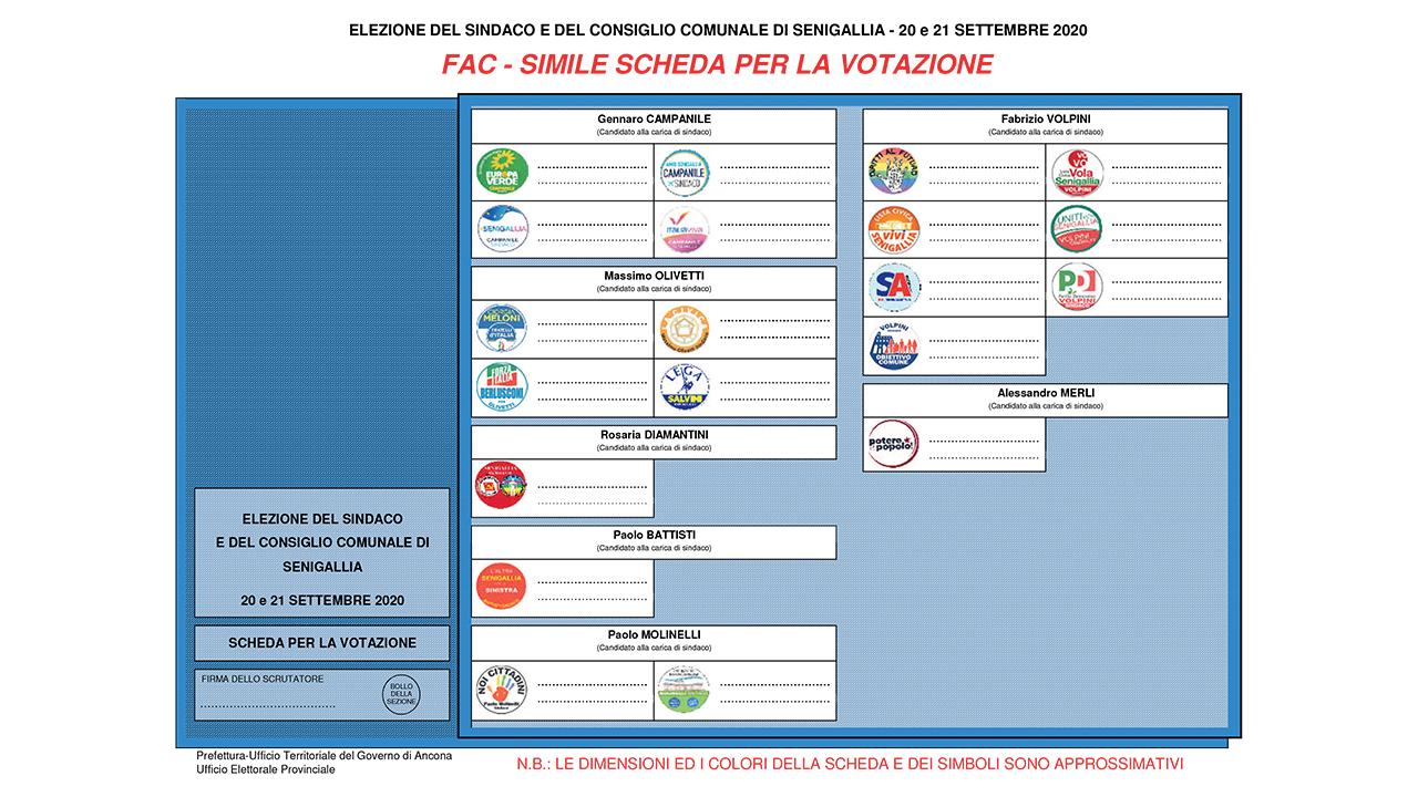 La scheda per le elezioni comunali 2020 a Senigallia