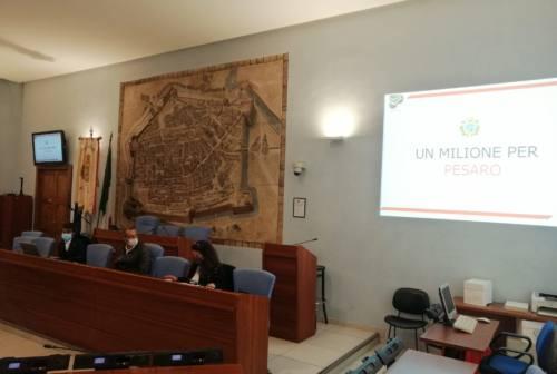 Pesaro, buoni spesa e fondo anticrisi per affitti da 250 mila euro