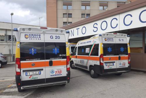 Coronavirus nelle Marche: 9 decessi, 3 ricoveri in meno e 759 positivi