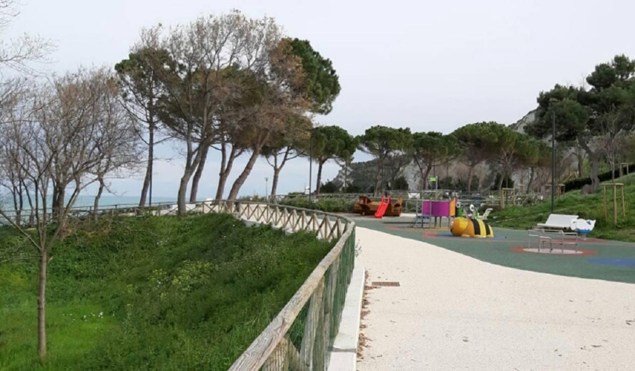Parco Ancona