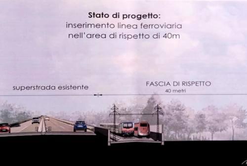 Ferrovia lungo la Fano-Grosseto, si lavora al progetto