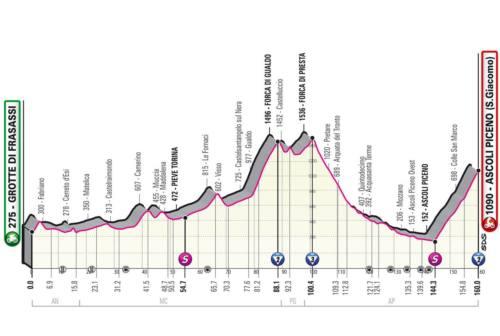 Genga, Fabriano e Cerreto pronte per la tappa marchigiana del Giro d'Italia