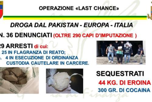 Ancona, stroncato traffico internazionale di droga dal Pakistan all'Italia. In arresto 29 persone