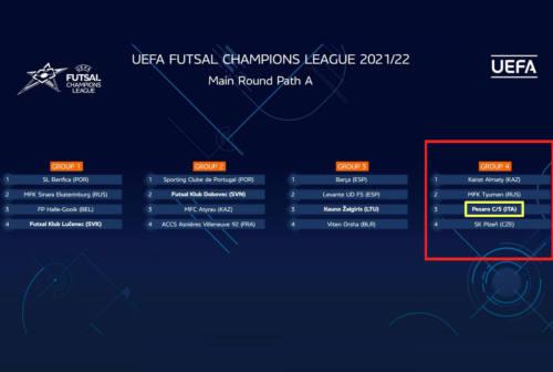 Champions League futsal, l'Italservice Pesaro ad ottobre ospiterà il primo turno